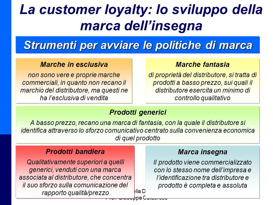 La customer loyalty: lo sviluppo della marca dell'insegna