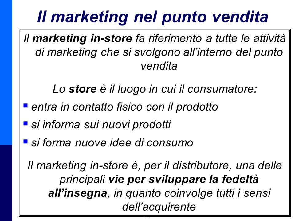 Il marketing nel punto vendita