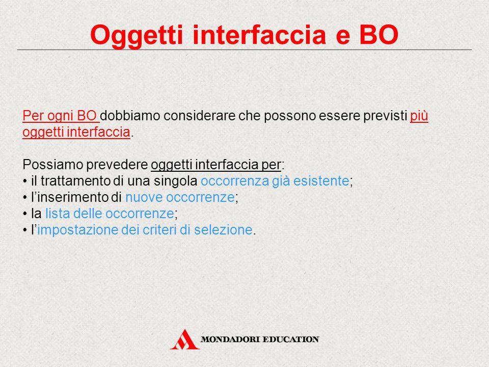 Oggetti interfaccia e BO