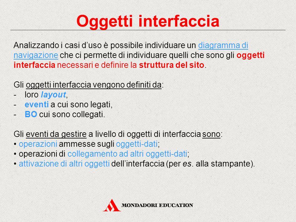 Oggetti interfaccia
