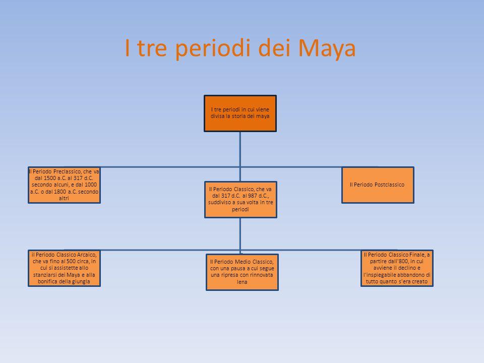 I tre periodi dei Maya I tre periodi in cui viene divisa la storia dei maya.