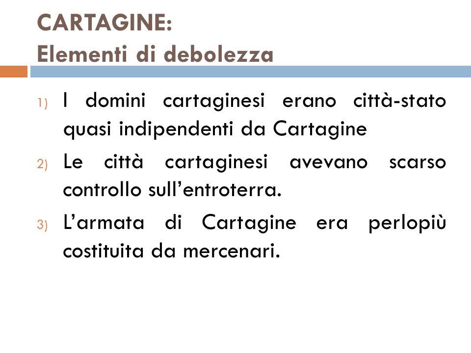 CARTAGINE: Elementi di debolezza