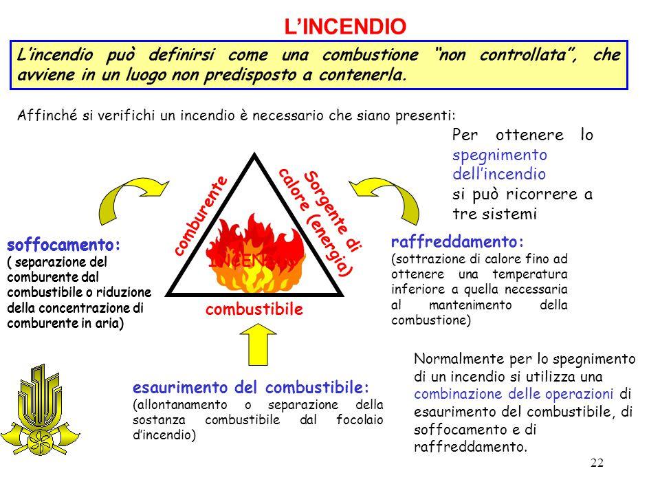 Sorgente di calore (energia)