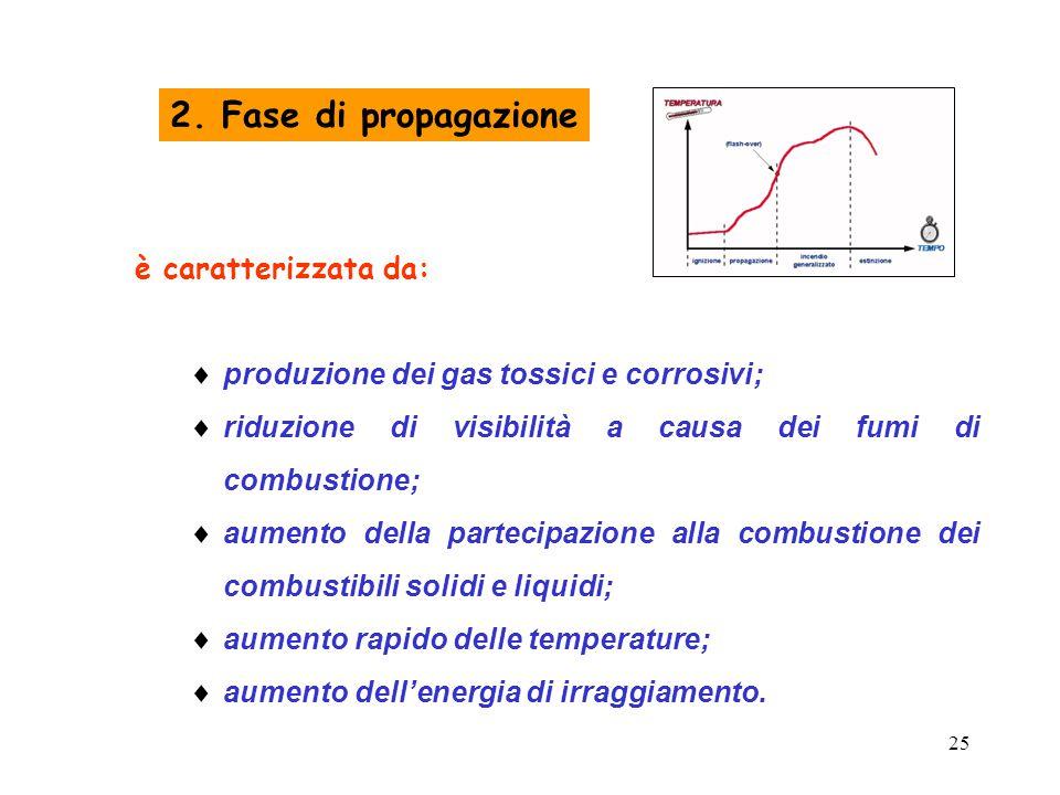2. Fase di propagazione è caratterizzata da: