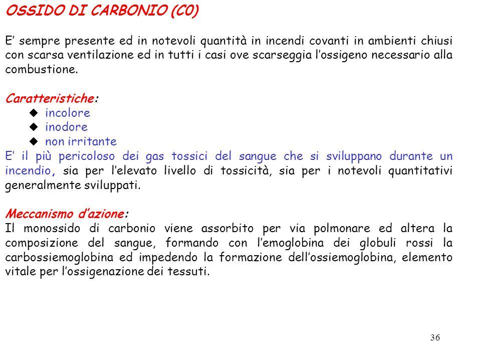 OSSIDO DI CARBONIO (C0)