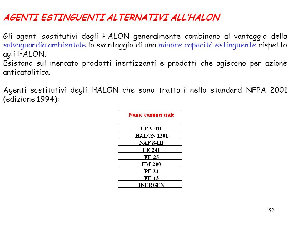 AGENTI ESTINGUENTI ALTERNATIVI ALL'HALON
