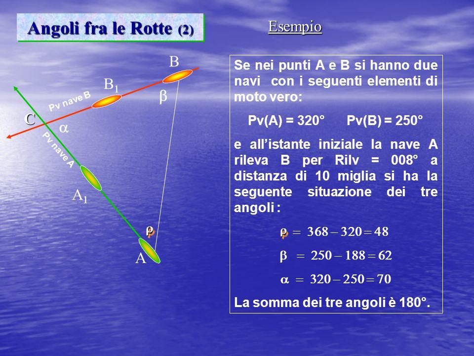 Angoli fra le Rotte (2) Esempio B B1 b C a A1 A