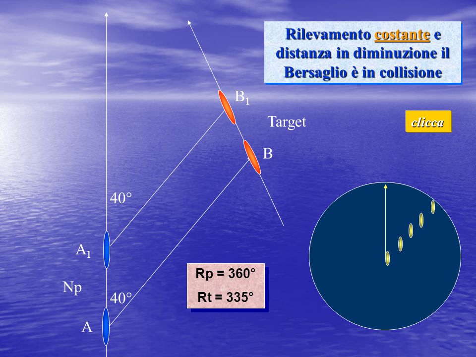 Rilevamento costante e distanza in diminuzione il Bersaglio è in collisione