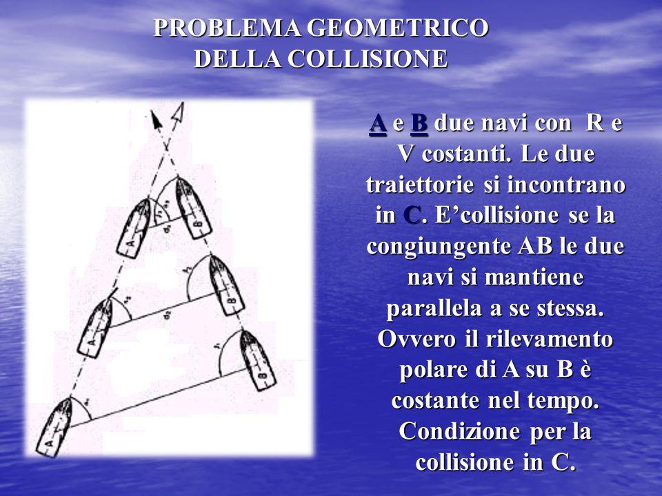 PROBLEMA GEOMETRICO DELLA COLLISIONE