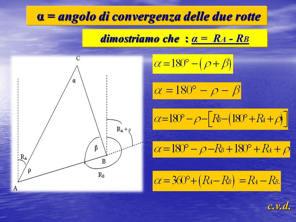 α = angolo di convergenza delle due rotte