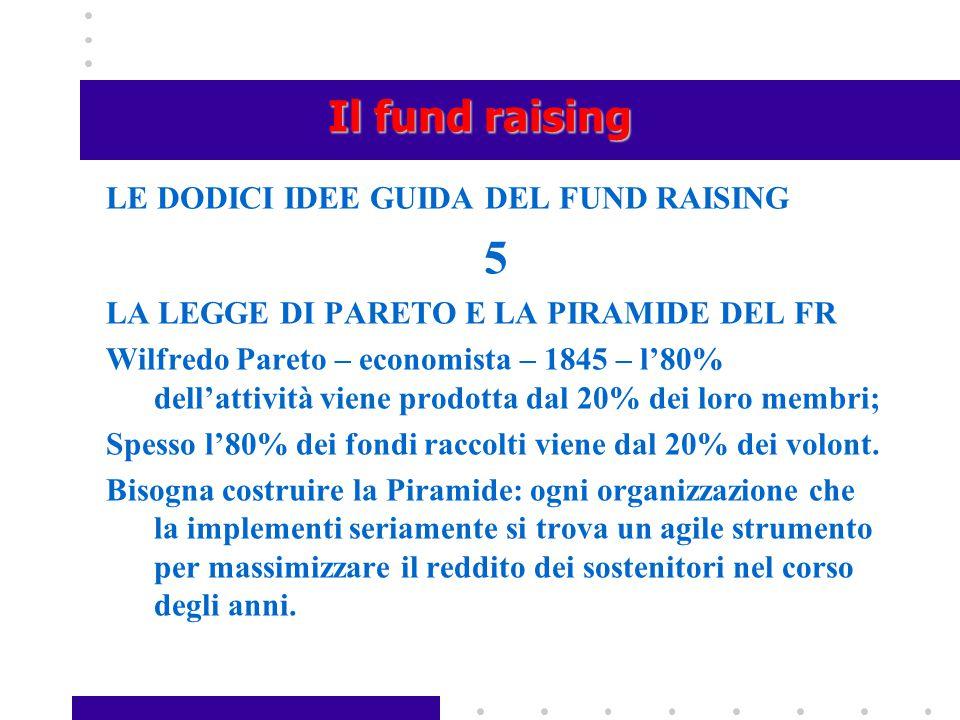 5 Il fund raising LE DODICI IDEE GUIDA DEL FUND RAISING