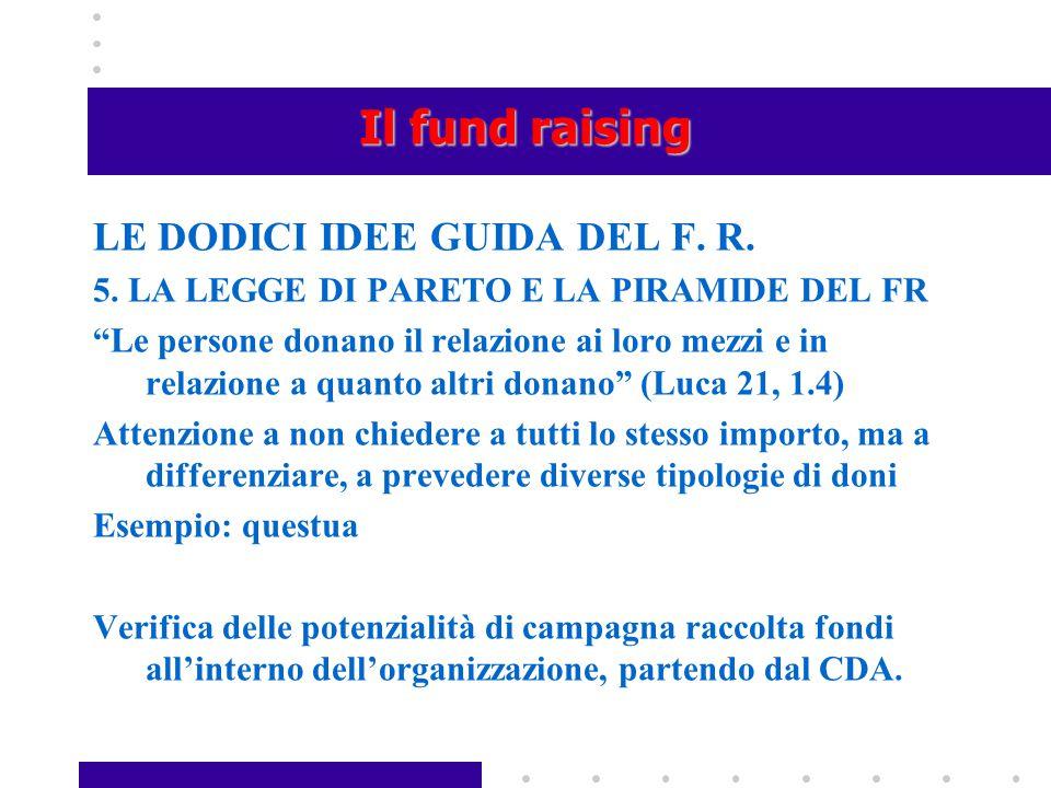 Il fund raising LE DODICI IDEE GUIDA DEL F. R.
