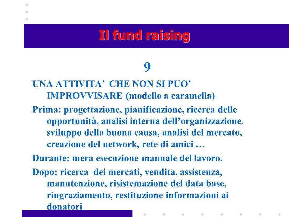 Il fund raising 9. UNA ATTIVITA' CHE NON SI PUO' IMPROVVISARE (modello a caramella)