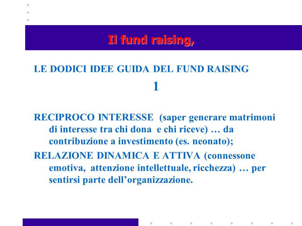 1 Il fund raising, LE DODICI IDEE GUIDA DEL FUND RAISING