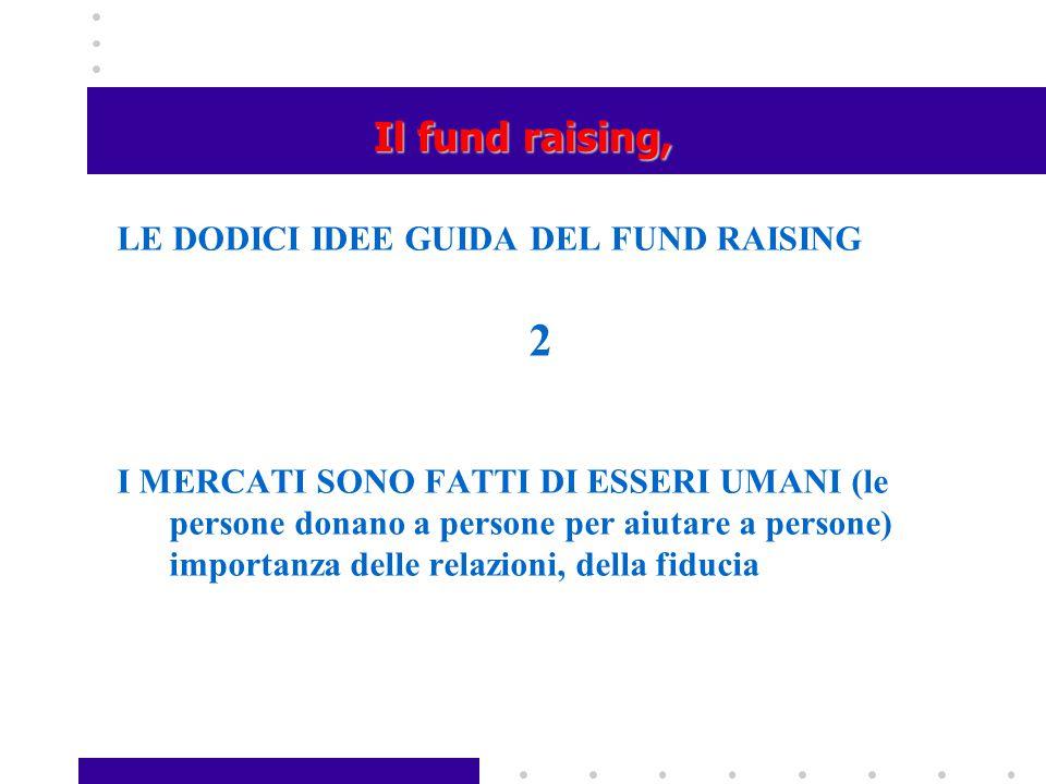 2 Il fund raising, LE DODICI IDEE GUIDA DEL FUND RAISING