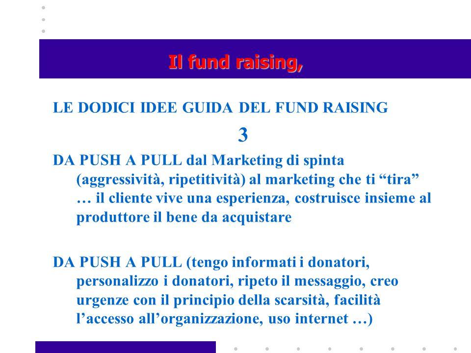 3 Il fund raising, LE DODICI IDEE GUIDA DEL FUND RAISING