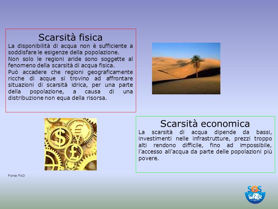 Scarsità fisica Scarsità economica