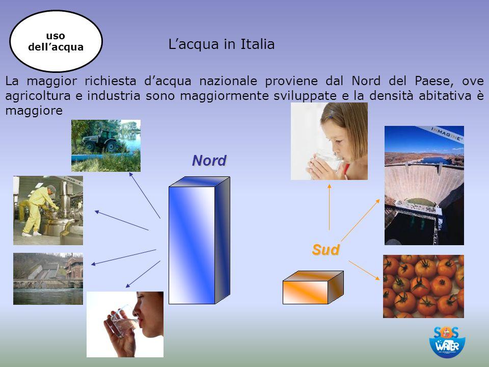 Nord Sud L'acqua in Italia