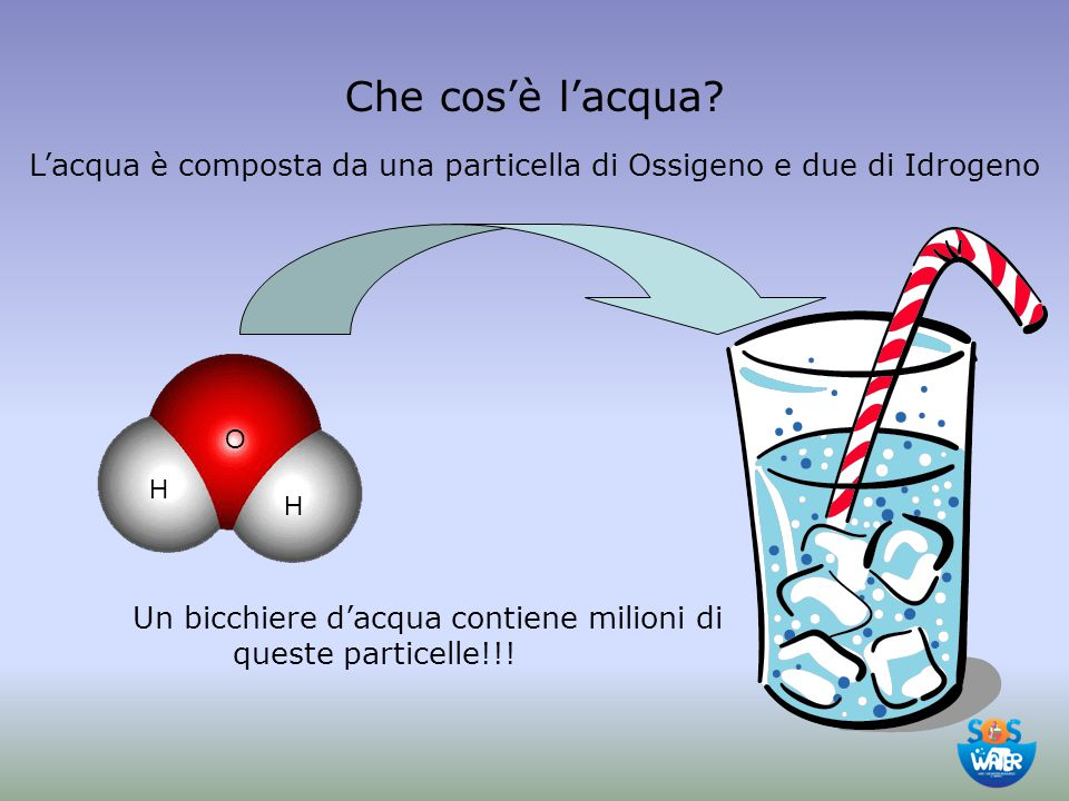 giovedì 20 aprile 2017 Che cos'è l'acqua L'acqua è composta da una particella di Ossigeno e due di Idrogeno.
