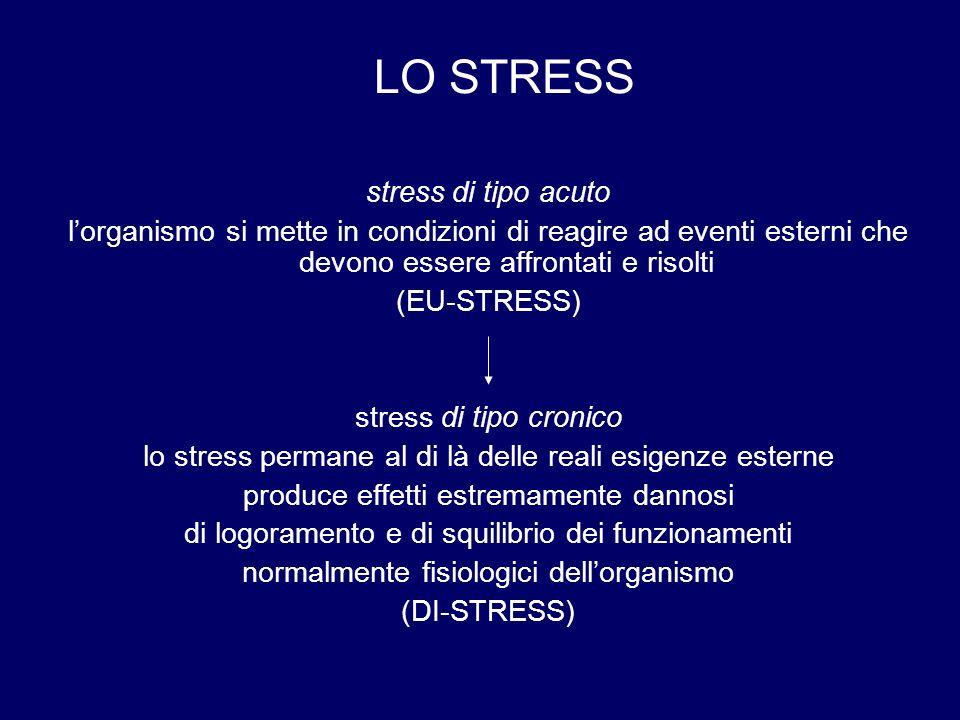 LO STRESS stress di tipo acuto