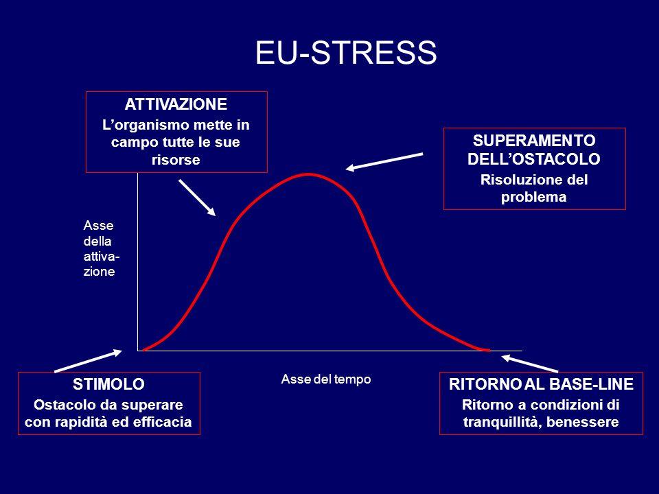 EU-STRESS ATTIVAZIONE SUPERAMENTO DELL'OSTACOLO STIMOLO