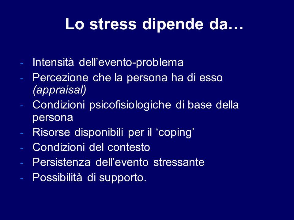 Lo stress dipende da… Intensità dell'evento-problema