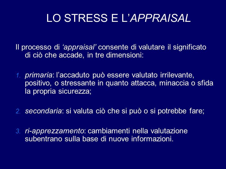 LO STRESS E L'APPRAISAL