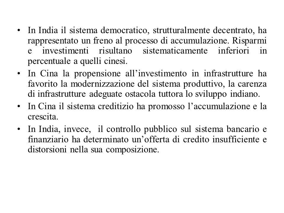 In India il sistema democratico, strutturalmente decentrato, ha rappresentato un freno al processo di accumulazione. Risparmi e investimenti risultano sistematicamente inferiori in percentuale a quelli cinesi.