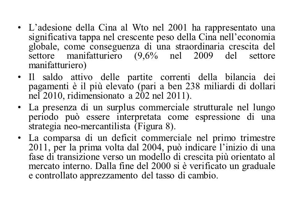 L'adesione della Cina al Wto nel 2001 ha rappresentato una significativa tappa nel crescente peso della Cina nell'economia globale, come conseguenza di una straordinaria crescita del settore manifatturiero (9,6% nel 2009 del settore manifatturiero)