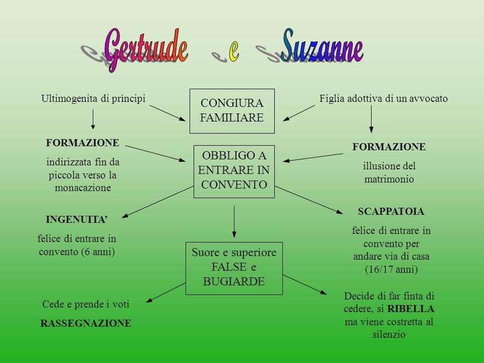 Gertrude e Suzanne CONGIURA FAMILIARE OBBLIGO A ENTRARE IN CONVENTO