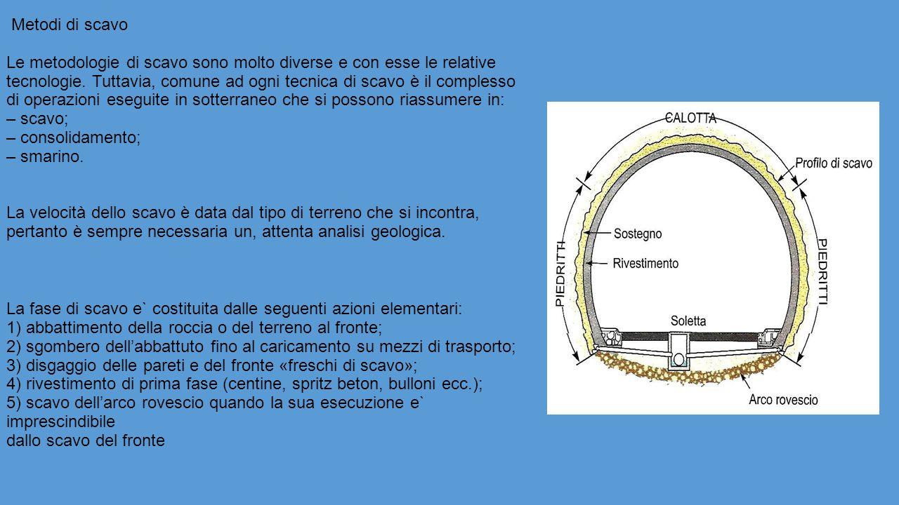Metodi di scavo Le metodologie di scavo sono molto diverse e con esse le relative.