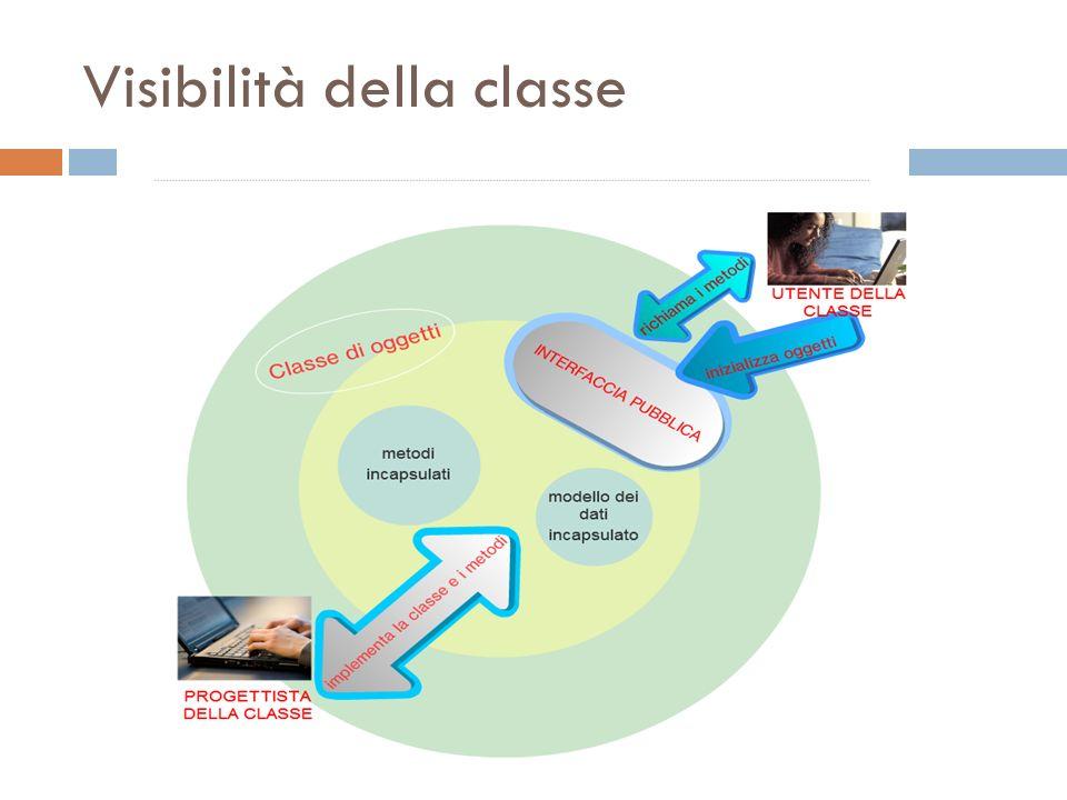 Visibilità della classe