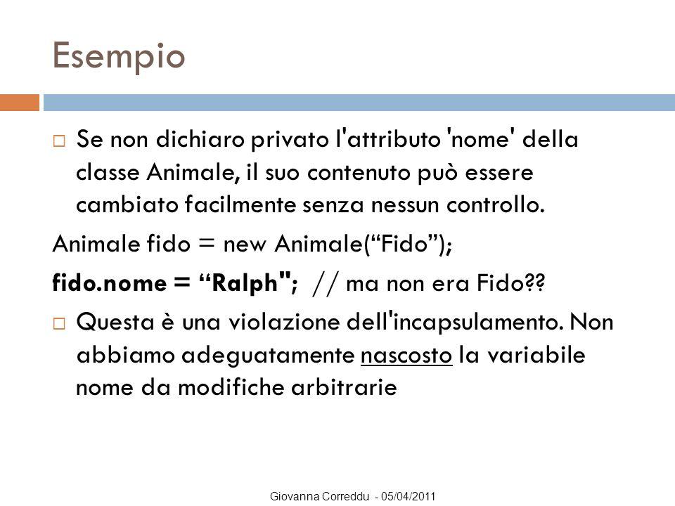 Esempio Se non dichiaro privato l attributo nome della classe Animale, il suo contenuto può essere cambiato facilmente senza nessun controllo.