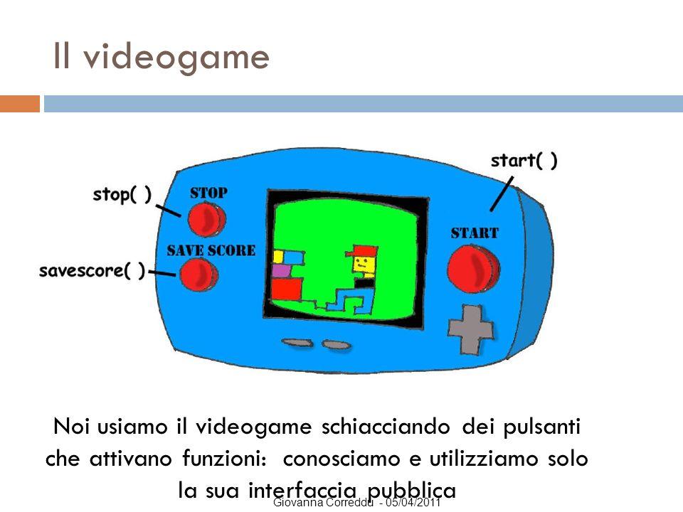 Il videogame Noi usiamo il videogame schiacciando dei pulsanti che attivano funzioni: conosciamo e utilizziamo solo la sua interfaccia pubblica.