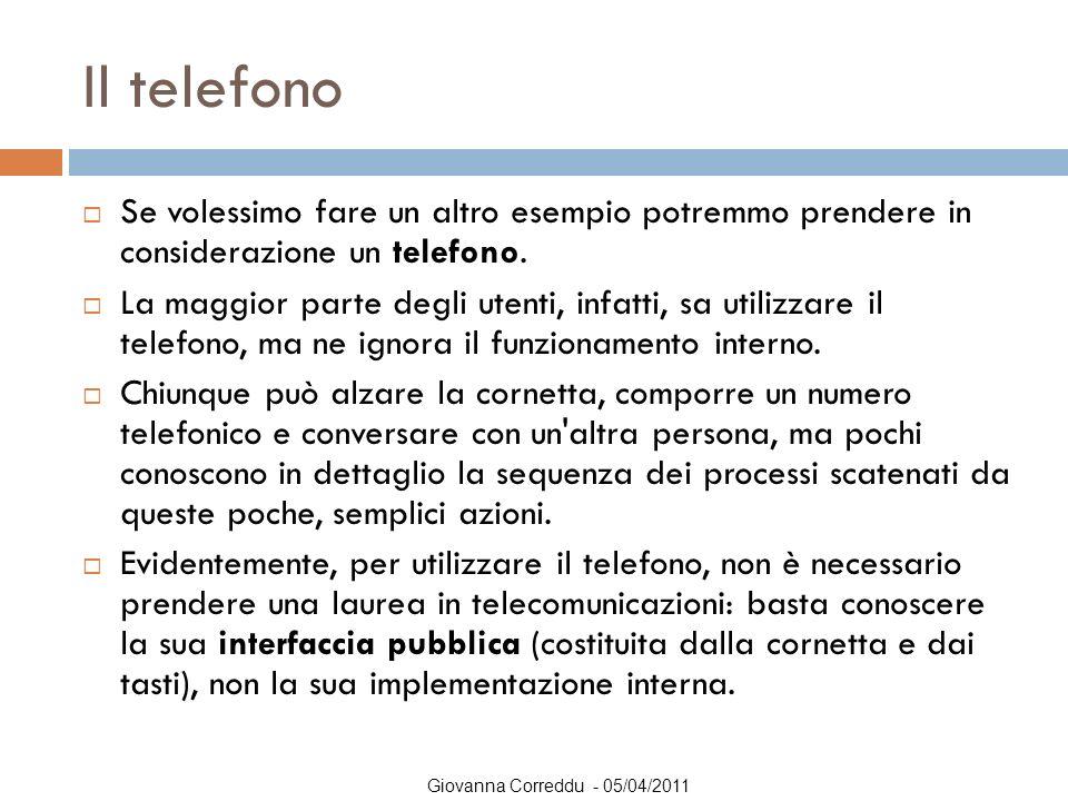 Il telefono Se volessimo fare un altro esempio potremmo prendere in considerazione un telefono.