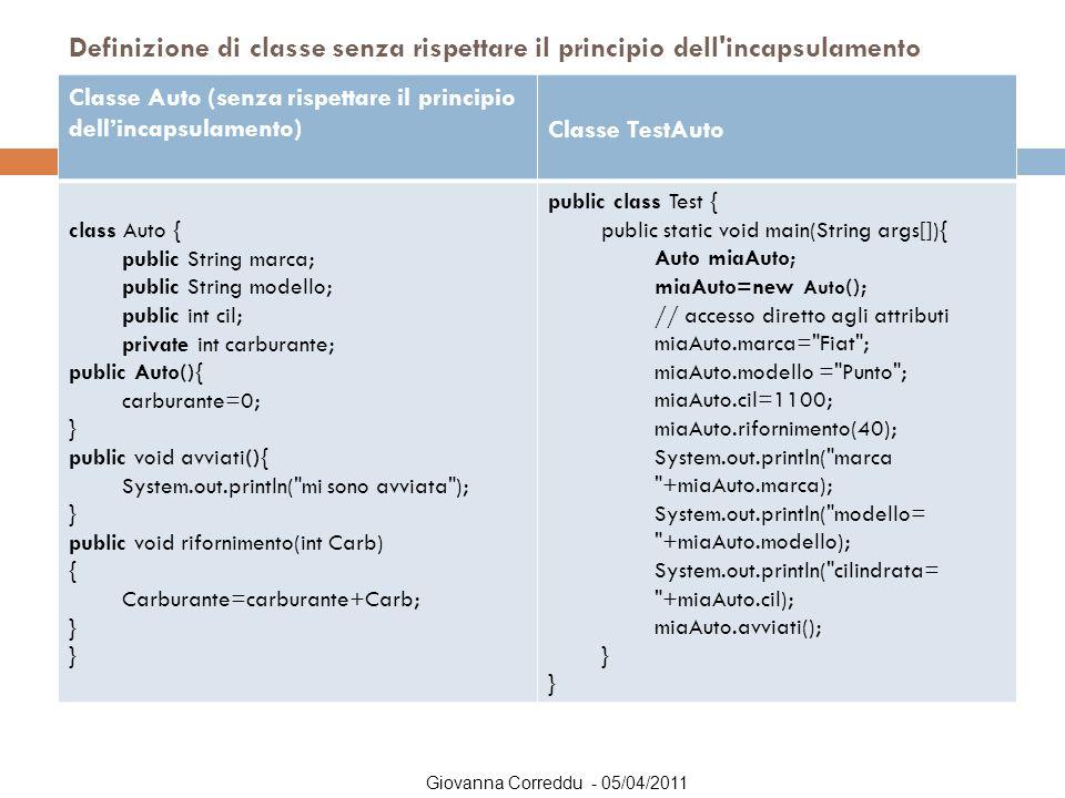 Definizione di classe senza rispettare il principio dell incapsulamento