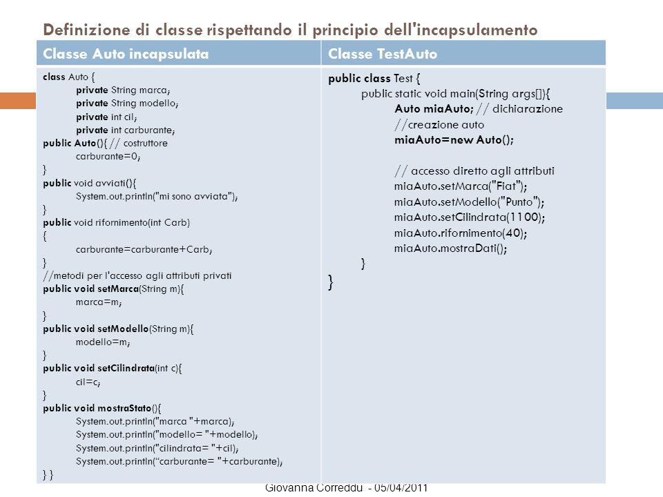 Definizione di classe rispettando il principio dell incapsulamento