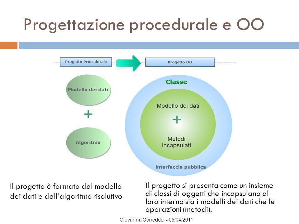 Progettazione procedurale e OO