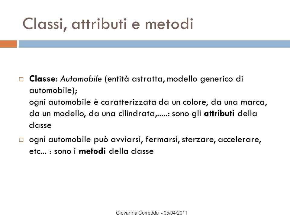 Classi, attributi e metodi