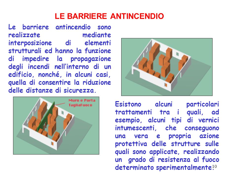 LE BARRIERE ANTINCENDIO