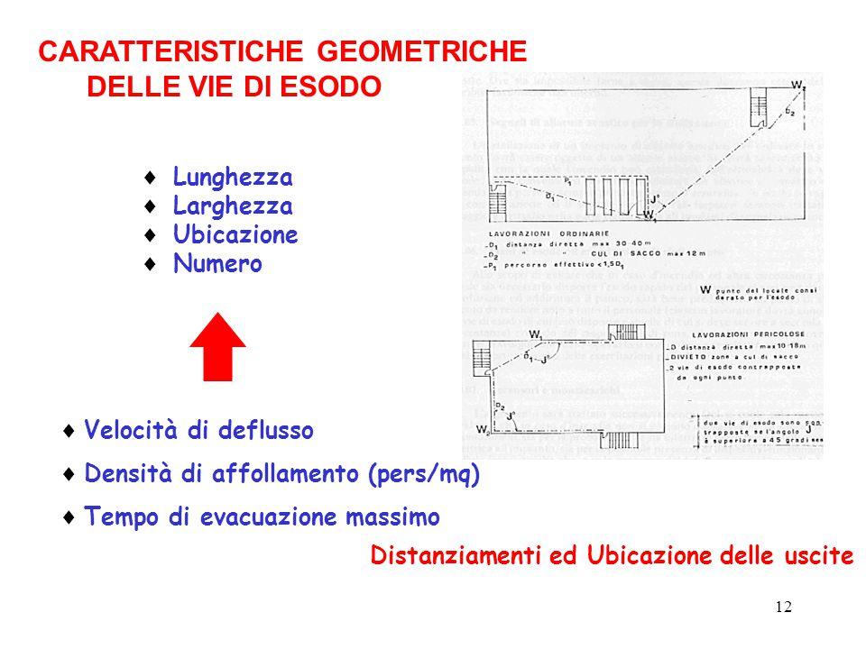 CARATTERISTICHE GEOMETRICHE DELLE VIE DI ESODO
