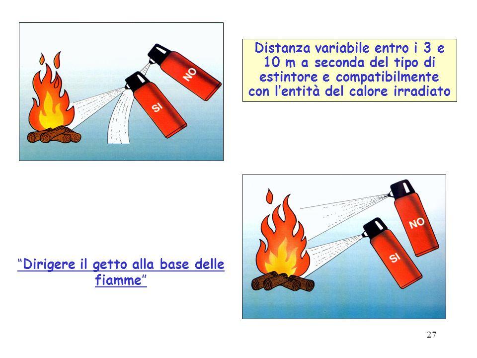 Dirigere il getto alla base delle fiamme
