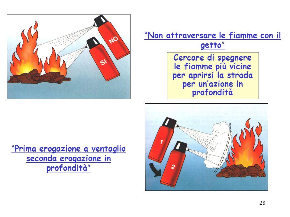 Non attraversare le fiamme con il getto