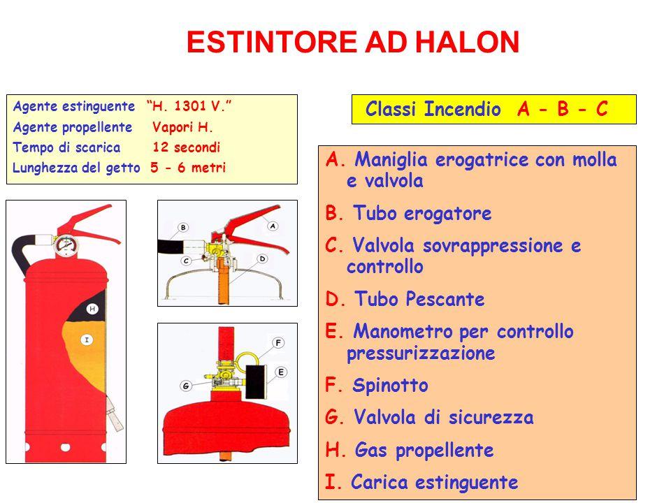 ESTINTORE AD HALON Classi Incendio A - B - C