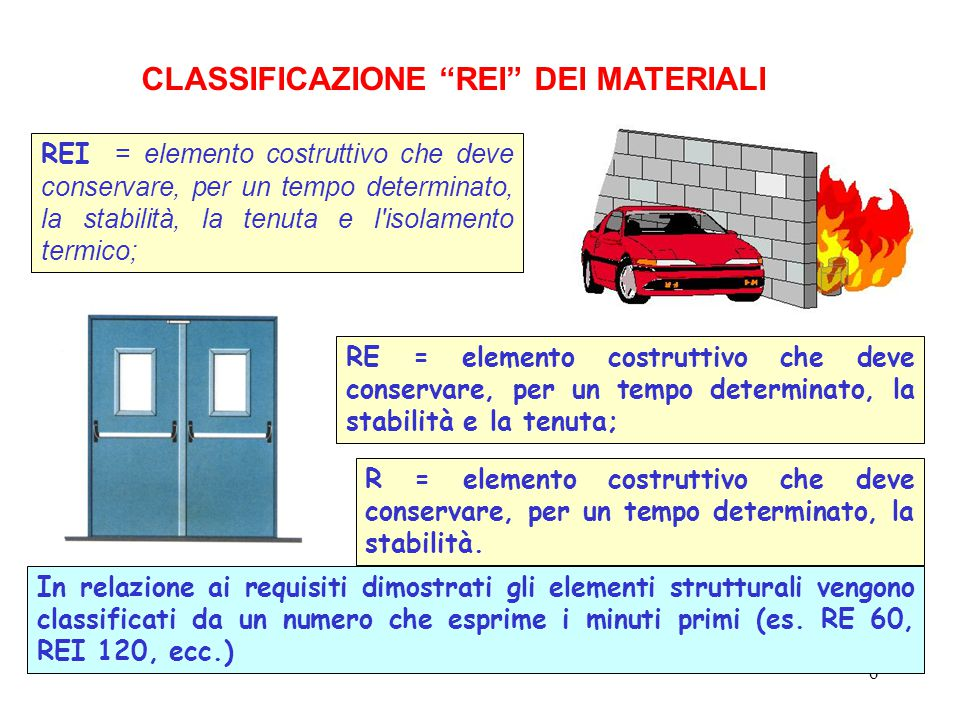 CLASSIFICAZIONE REI DEI MATERIALI