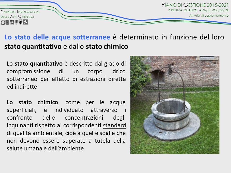 Lo stato delle acque sotterranee è determinato in funzione del loro stato quantitativo e dallo stato chimico