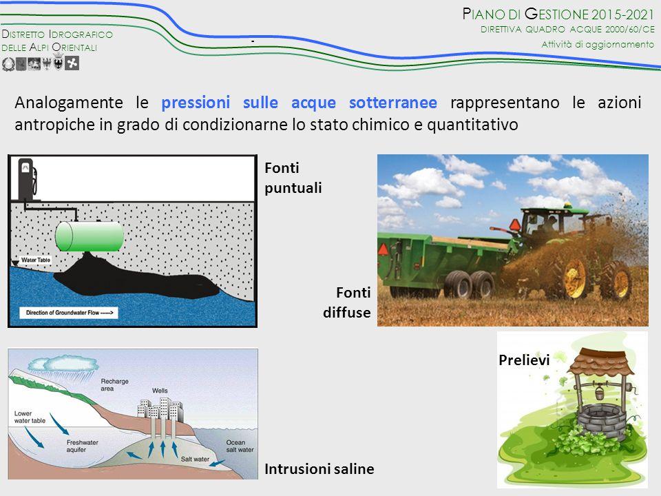 - Analogamente le pressioni sulle acque sotterranee rappresentano le azioni antropiche in grado di condizionarne lo stato chimico e quantitativo.