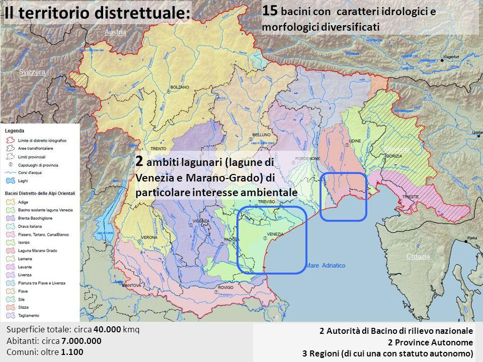 Il territorio distrettuale:
