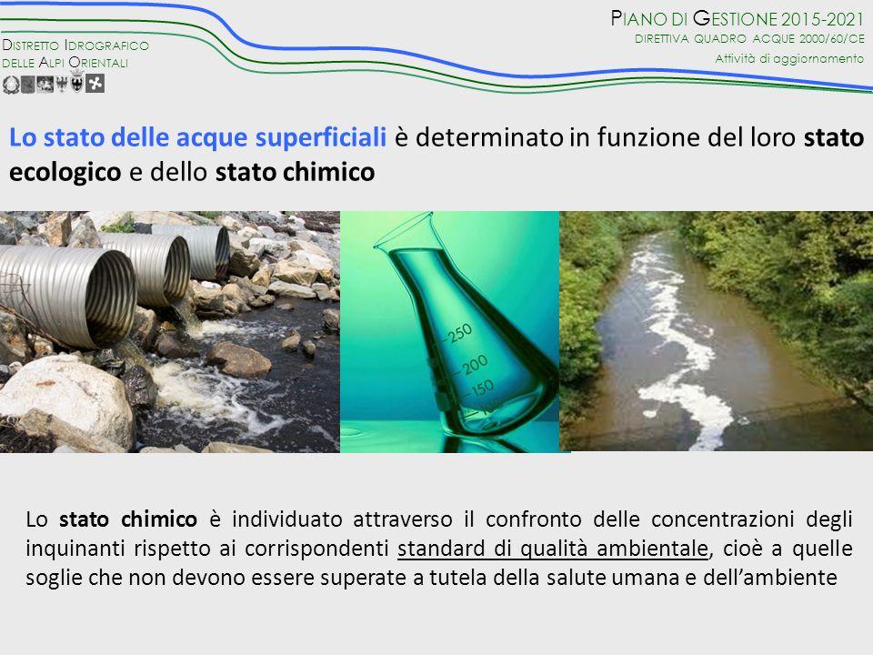 Lo stato delle acque superficiali è determinato in funzione del loro stato ecologico e dello stato chimico