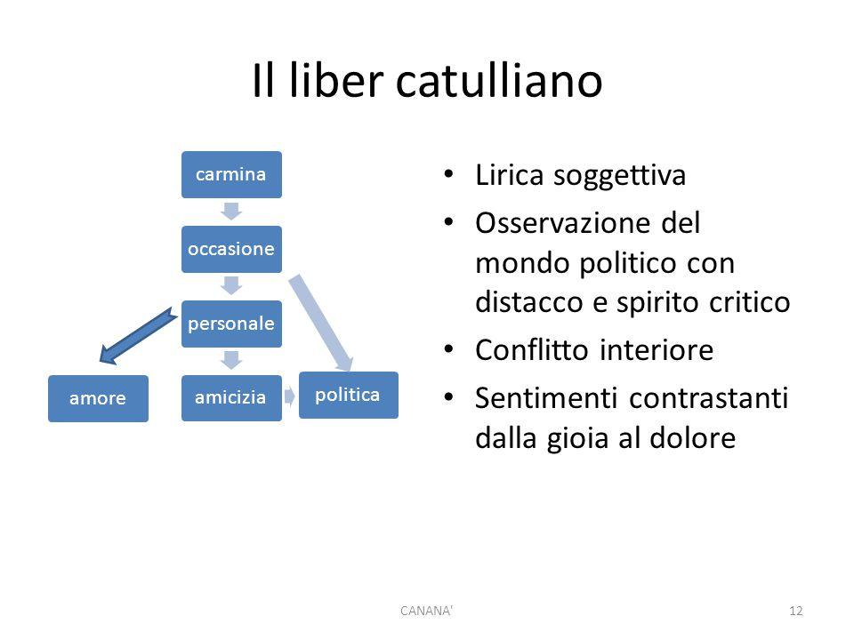 Il liber catulliano Lirica soggettiva